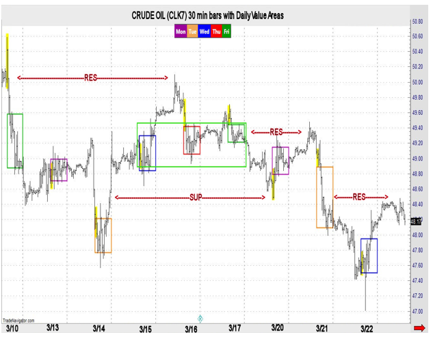 Stock options delta range