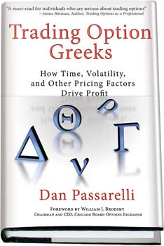 learn option greeks
