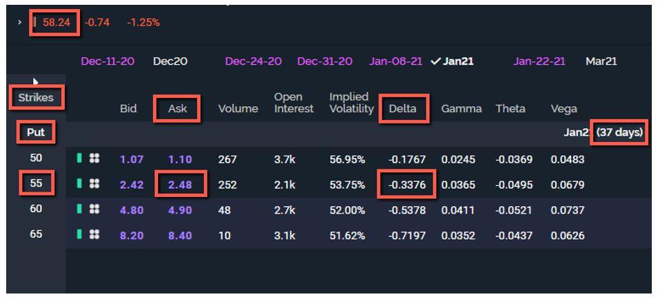 Option Delta